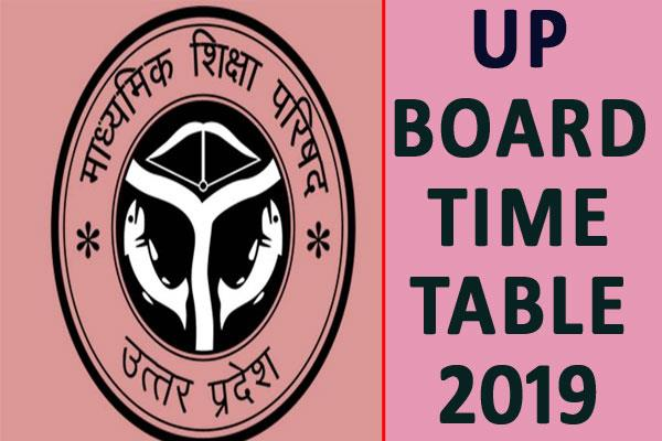 up board 2019 time table for 10th and 12th examinations released