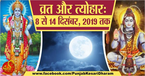 08 to 14 december fast and festivals