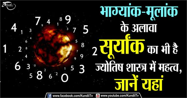 what is suryank know from astrology