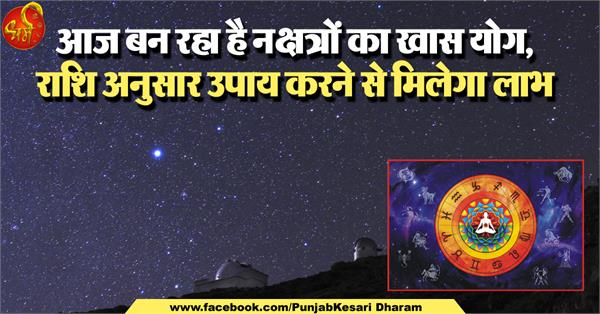sidhi yoga and uttarabhadra nakshatra on 6 decembe