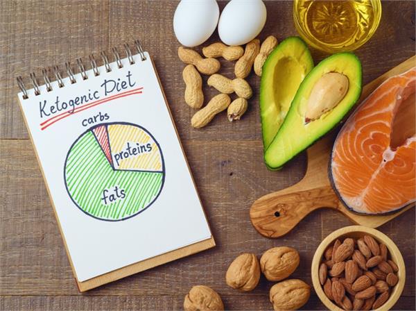 आप भी ले रहे हैं Keto Diet तो जान लें इसके नुकसान