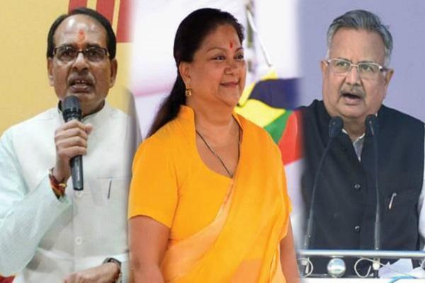 shivraj vasundhara and raman singh joined amit shah s team