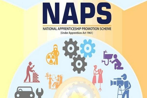 naps discussion about applying apantis under the scheme