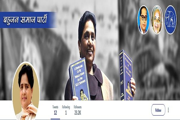 mayawati 23000 followers on twitter