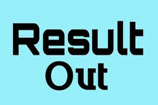 hpssc in post code of exam result