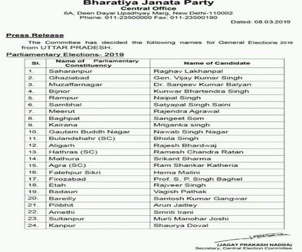 fake list of bjp candidates on social media viral stirred up