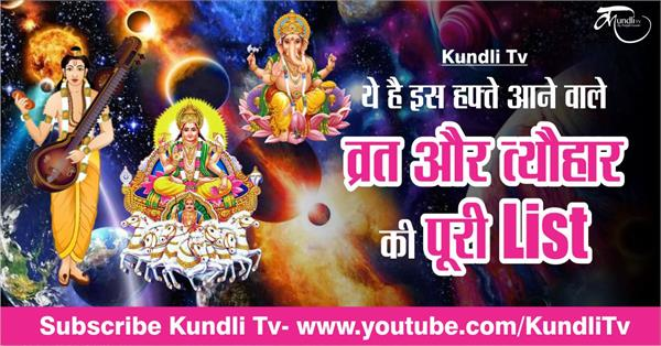 fast and festival in hindi