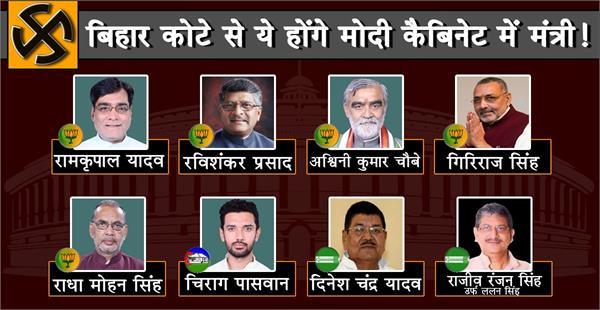 minister of bihar minister in modi cabinet