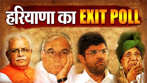 news of exit polls result for haryana loksabha election
