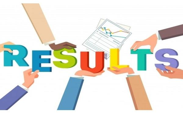 bhu uet and pet result 2019 the result of the entry examination issued