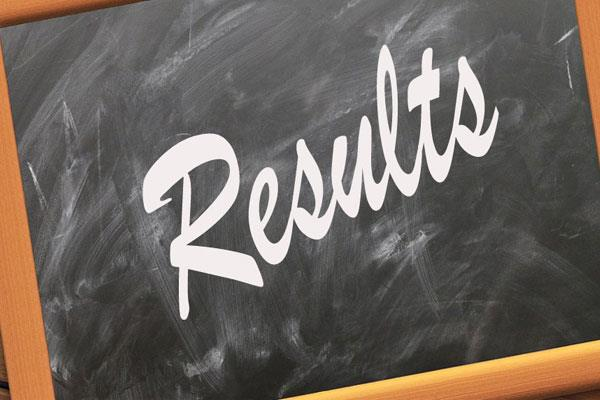 icai cpt result 2019 ca cpt exam result released soon check