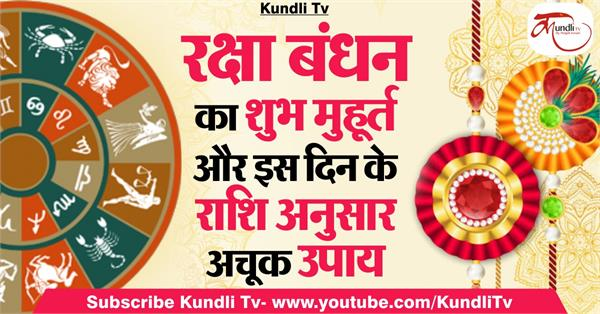 raksha bandhan and perfect remedy according to the zodiac signs