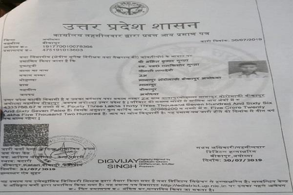 ayodhya lekhapal student 5 crore income certificate news hindi