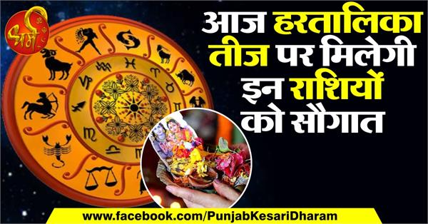horoscope by alphabets