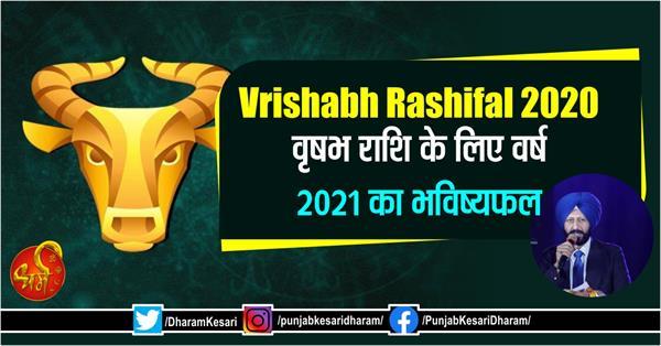 vrishabha yearly prediction