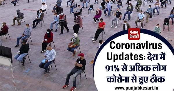 national news corona virus recovery rate patient maharashtra