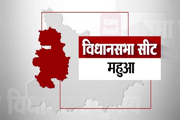 mahua assembly seat results 2015 2010 2005 bihar election 2020