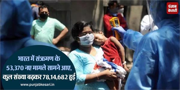 india corona virus union ministry of health maharashtra tamil nadu
