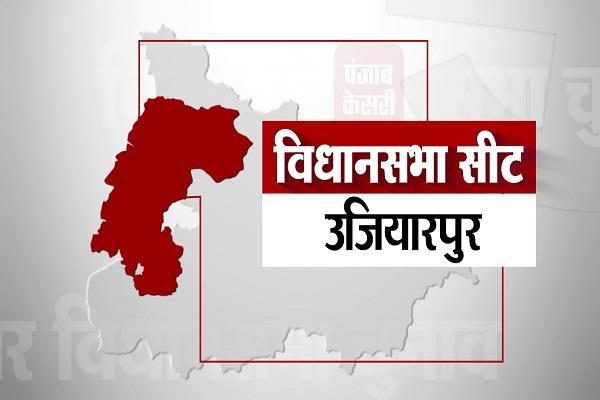 ujiarpur assembly seat results 2015 2010 2005 bihar election 2020