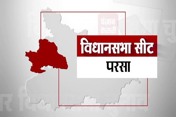 parsa assembly seat results 2015 2010 2005 bihar election 2020