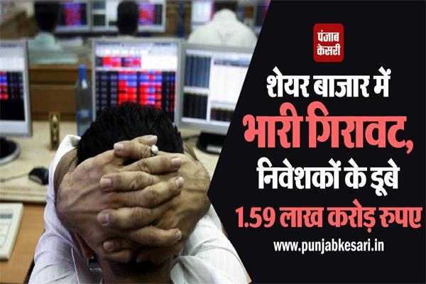 stock market plunges investors drown 1 59 lakh crore rupees
