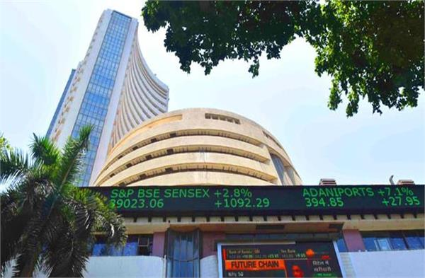 market gained 309 points in early trade nifty crossed 12 900 mark