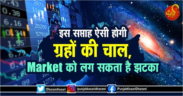 effects of planetary positions on market