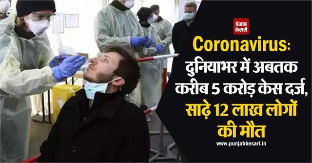 international news corona virus america india brazil patient russia