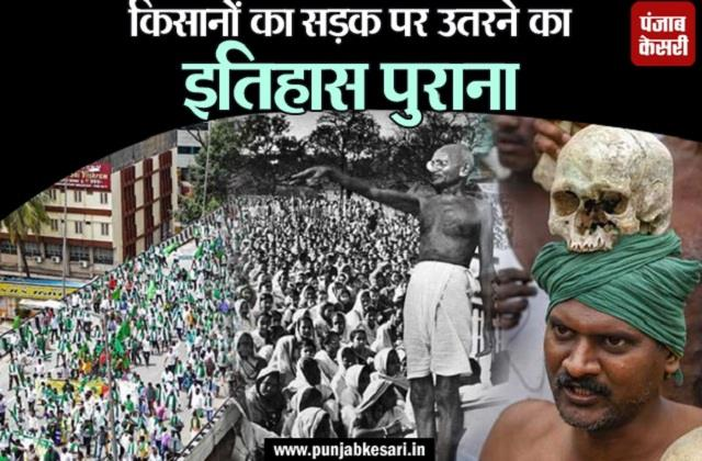 history of farmers protest
