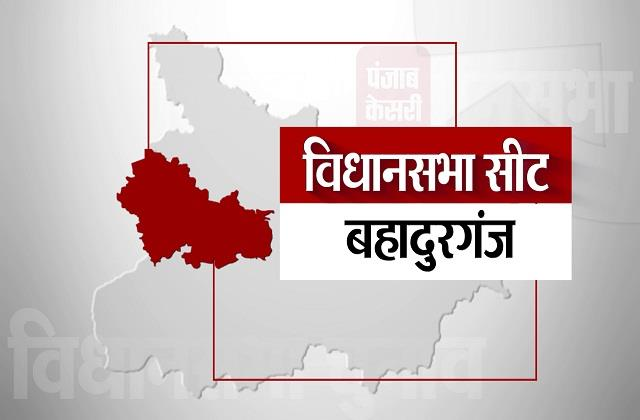 bahadurganj assembly seat results 2015 2010 2005 bihar election 2020