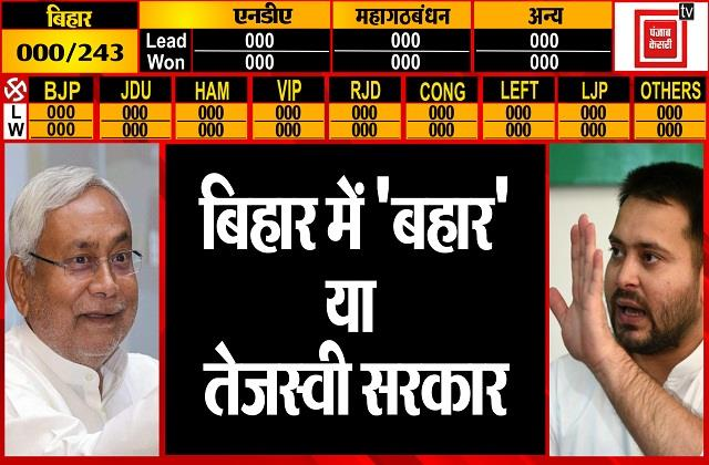 results of bihar assembly elections will come tomorrow