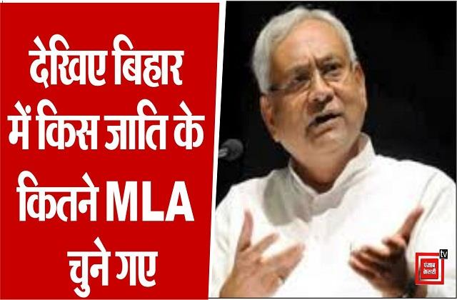 see how many mlas of which caste were elected in bihar