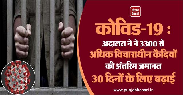 court extends interim bail of over 3300 undertrial prisoners for 30 days