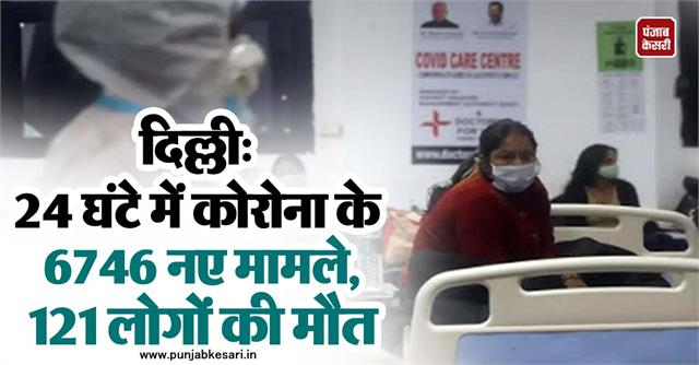 delhi 6746 new cases of corona in 24 hours 121 dead