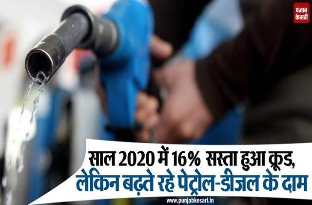 crude became cheaper by 16 in the year 2020
