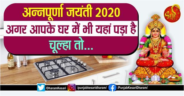 annapurna jayanti 2020