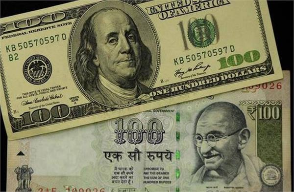 rupee lost 24 paise against us dollar in early trade