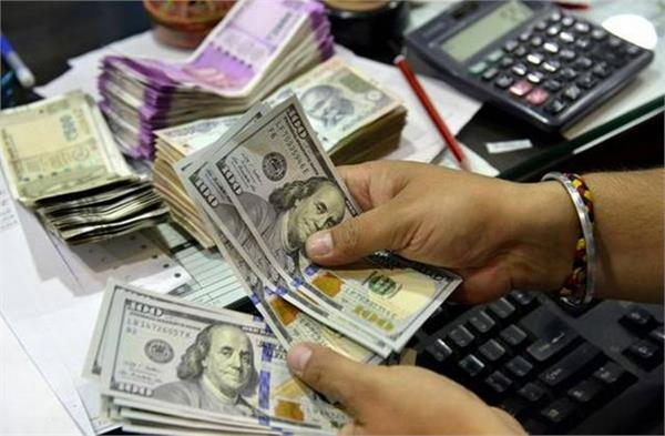 rupee gained 37 paise to 73 68 per dollar
