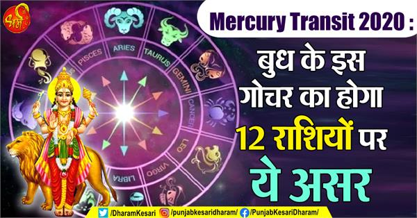 mercury transit 2020