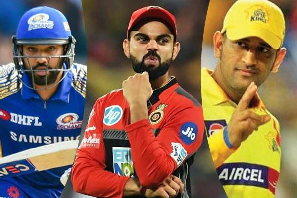 Image result for rohit kohli and dhoni    ipl cricketer