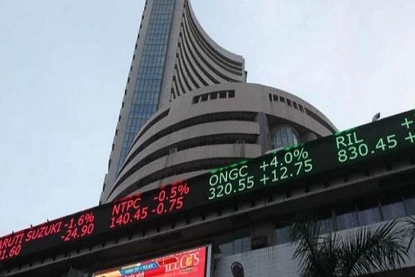 slow start of stock market