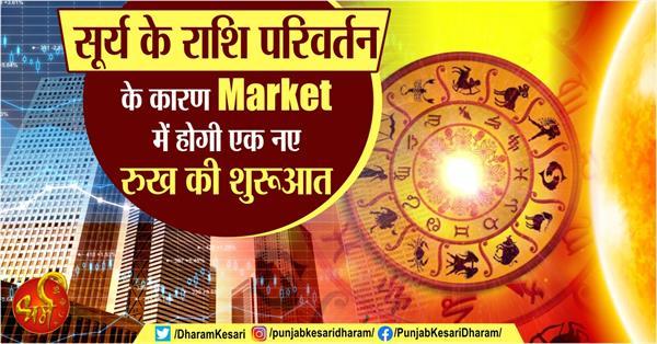 this week market news