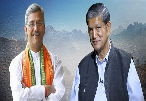 in uttarakhand once again the intensity of leadership change intensified