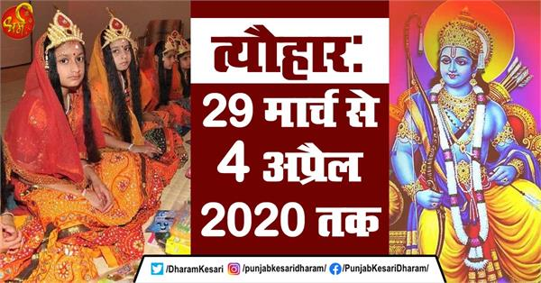 festivals 29th march to 4th april 2020