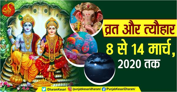 fast and festival starts from 8th march to 14th march 2020 in hindi