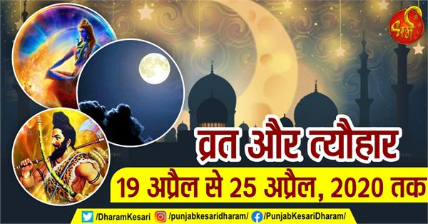 fast and festival from 19th april to 25th april 2020 in hindi