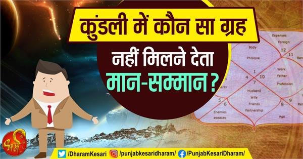 which planets effects society status of person