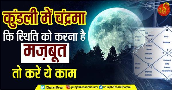 jyotish upay related to chanderma