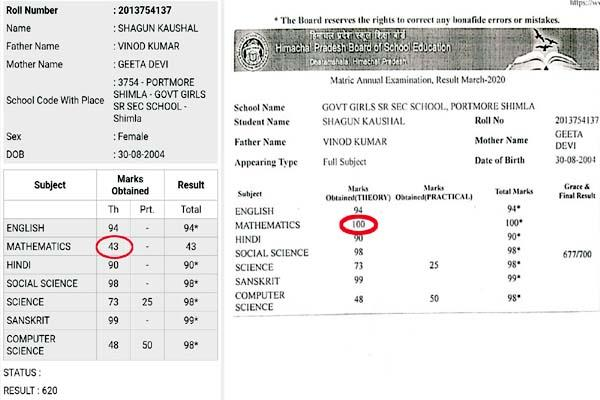 43 number given to the girl student 100 received in re checking