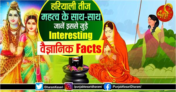 know the interesting scientific facts related to hariyali teej